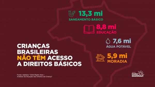 No Brasil, milhões de crianças estão abandonadas e sem direitos