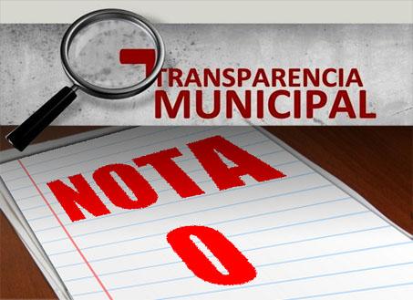 83% dos paulistanos acham que gestão Covas não é transparente, diz pesquisa