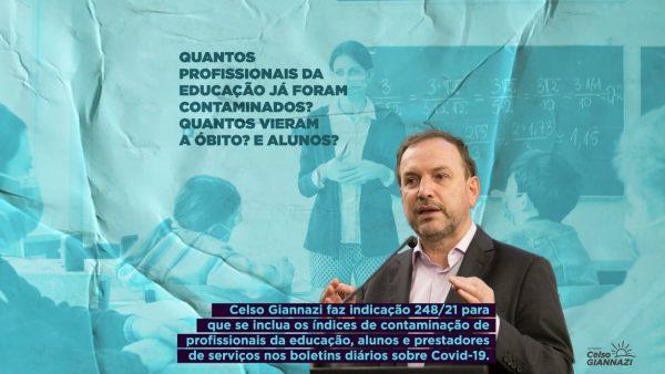Giannazi envia indicação à Prefeitura para incluir os índices de contaminação da comunidade escolar nos boletins diários da COVID-19